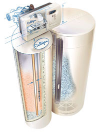 Water Softner Systems